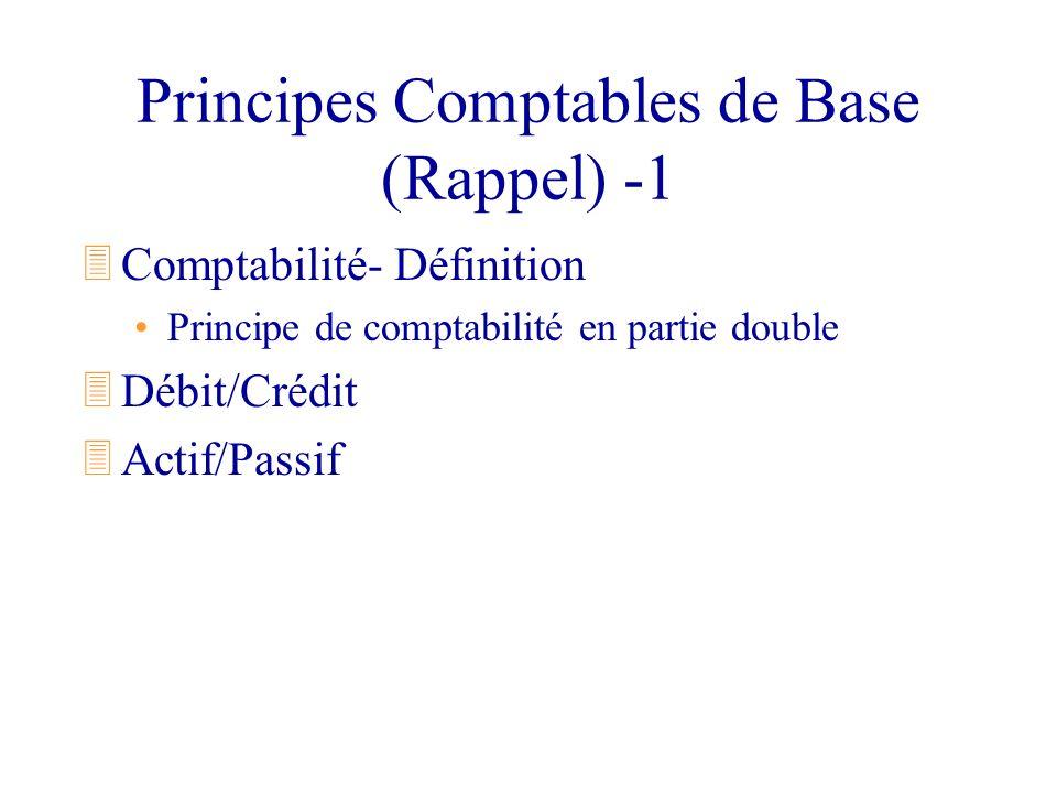Principes Comptables de Base (Rappel) -1