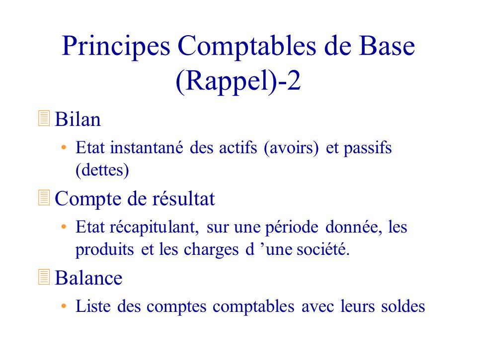 Principes Comptables de Base (Rappel)-2