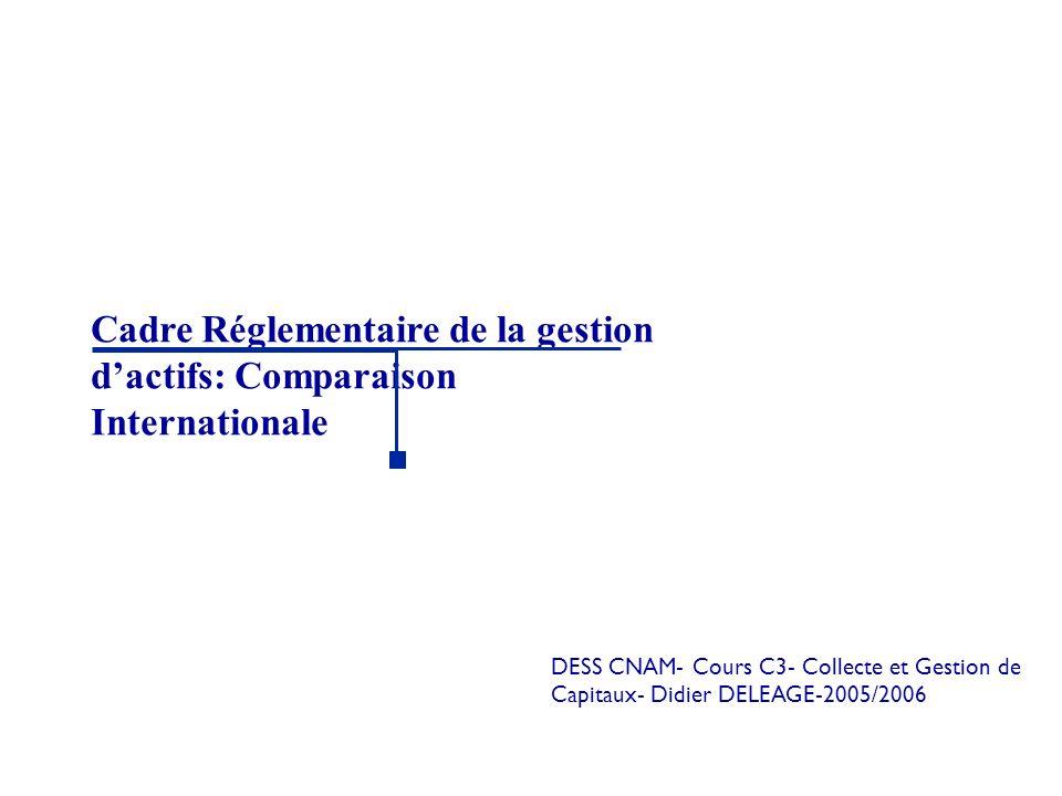 Cadre Réglementaire de la gestion d'actifs: Comparaison Internationale