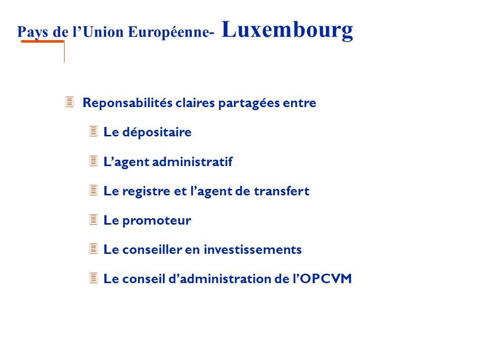 Pays de l'Union Européenne- Luxembourg