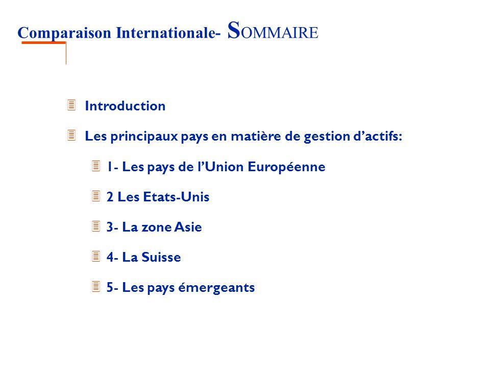Comparaison Internationale- SOMMAIRE