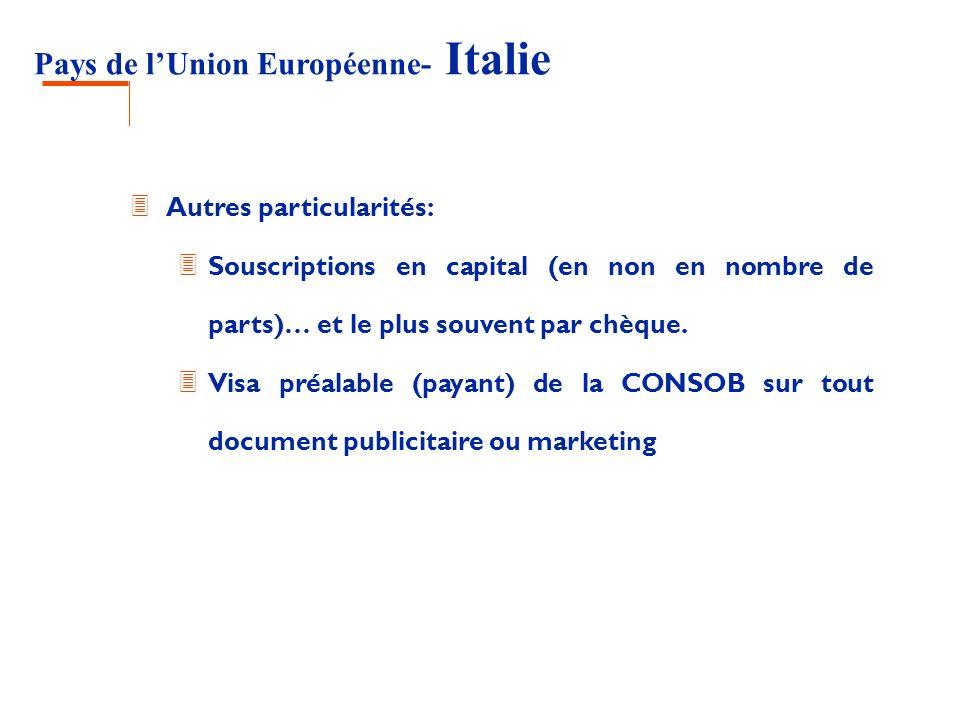 Pays de l'Union Européenne- Italie