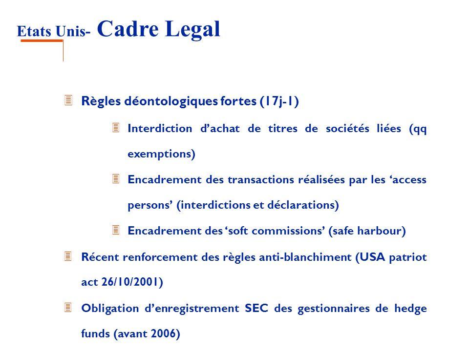 Etats Unis- Cadre Legal