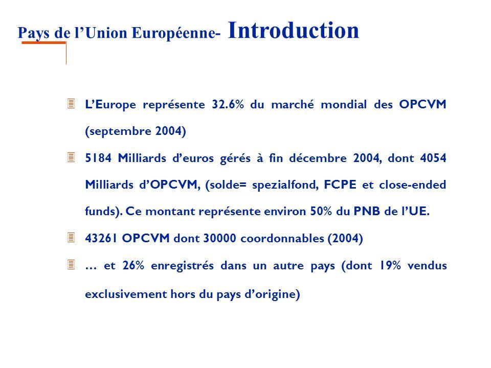 Pays de l'Union Européenne- Introduction