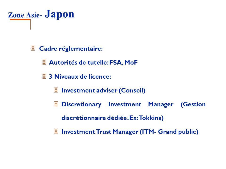 Zone Asie- Japon Cadre réglementaire: Autorités de tutelle: FSA, MoF