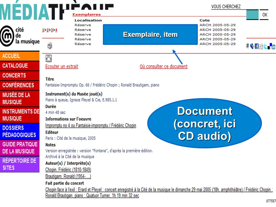 Document (concret, ici CD audio)