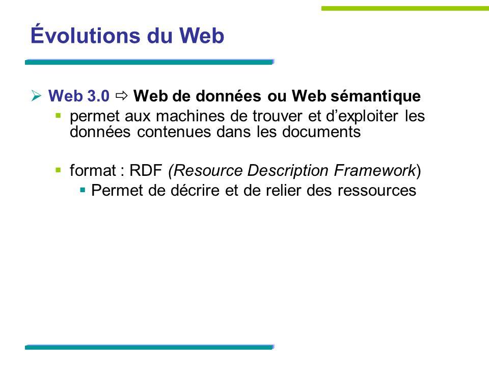 Évolutions du Web Web 3.0  Web de données ou Web sémantique