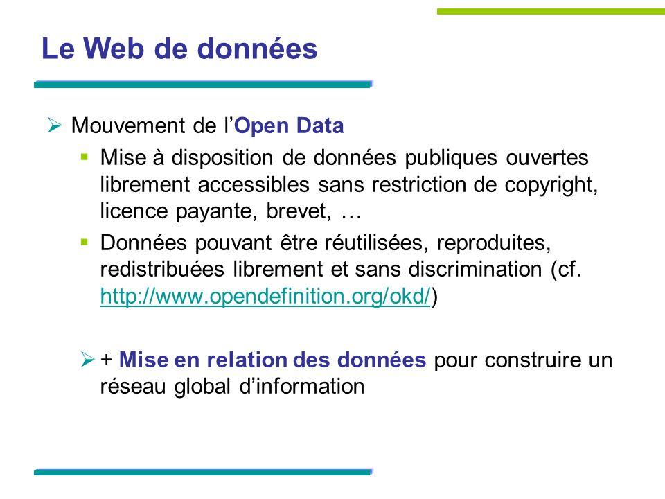 Le Web de données Mouvement de l'Open Data