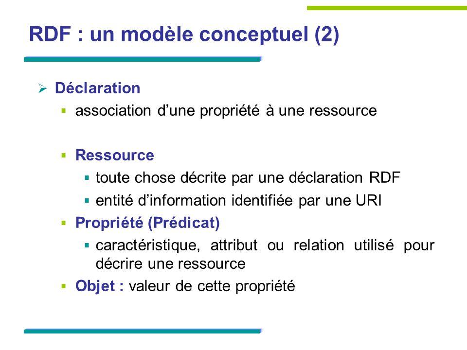 RDF : un modèle conceptuel (2)