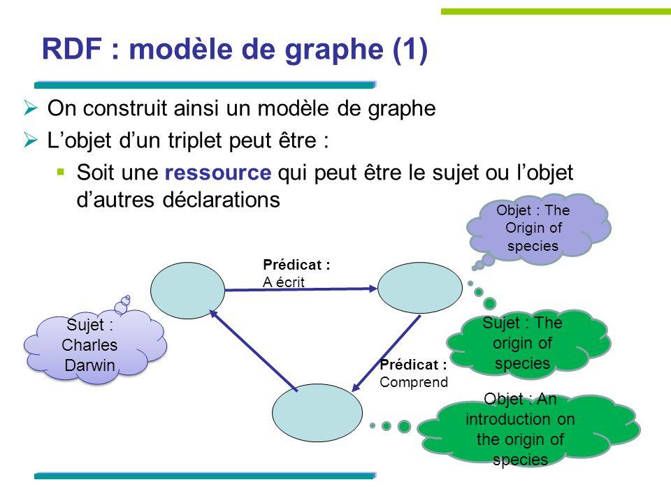 RDF : modèle de graphe (1)