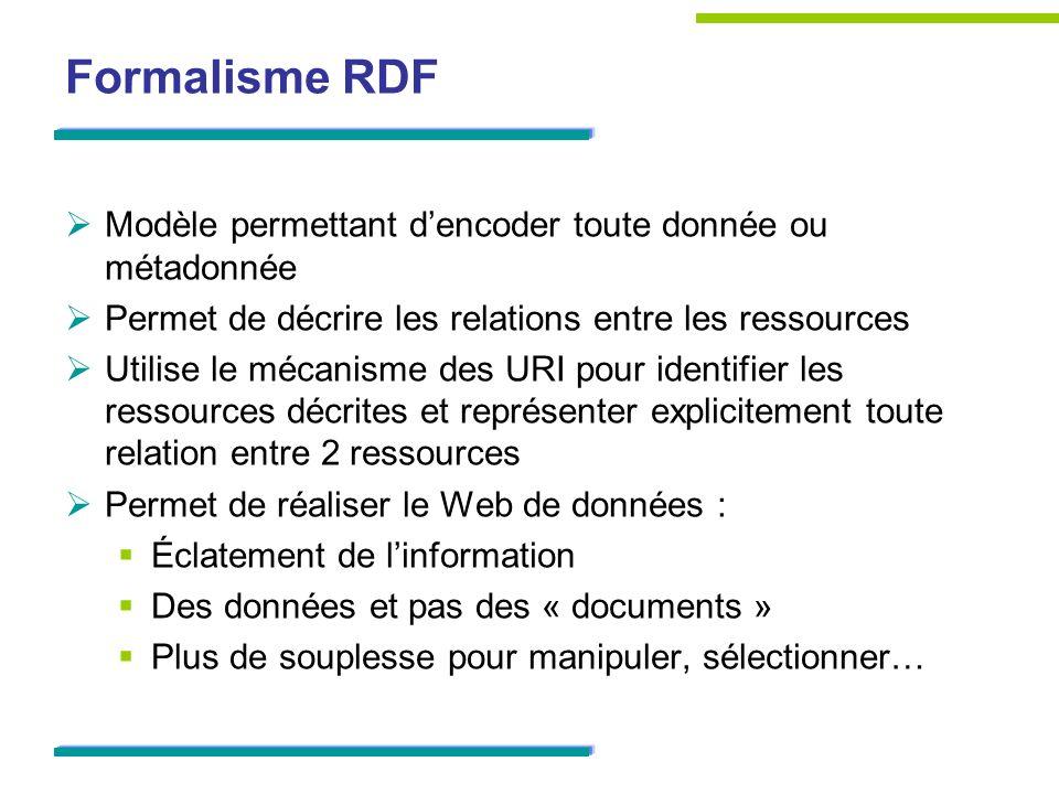 Formalisme RDF Modèle permettant d'encoder toute donnée ou métadonnée