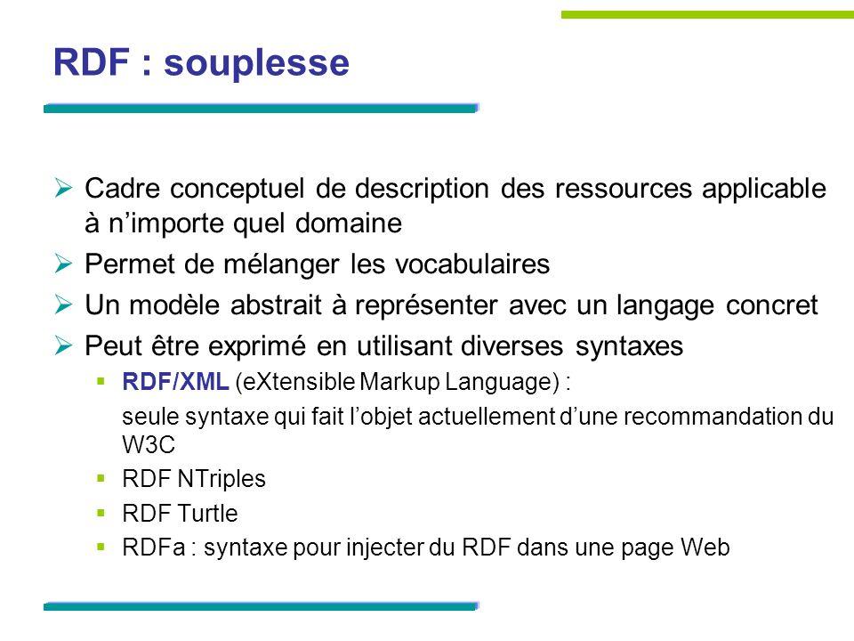 RDF : souplesse Cadre conceptuel de description des ressources applicable à n'importe quel domaine.