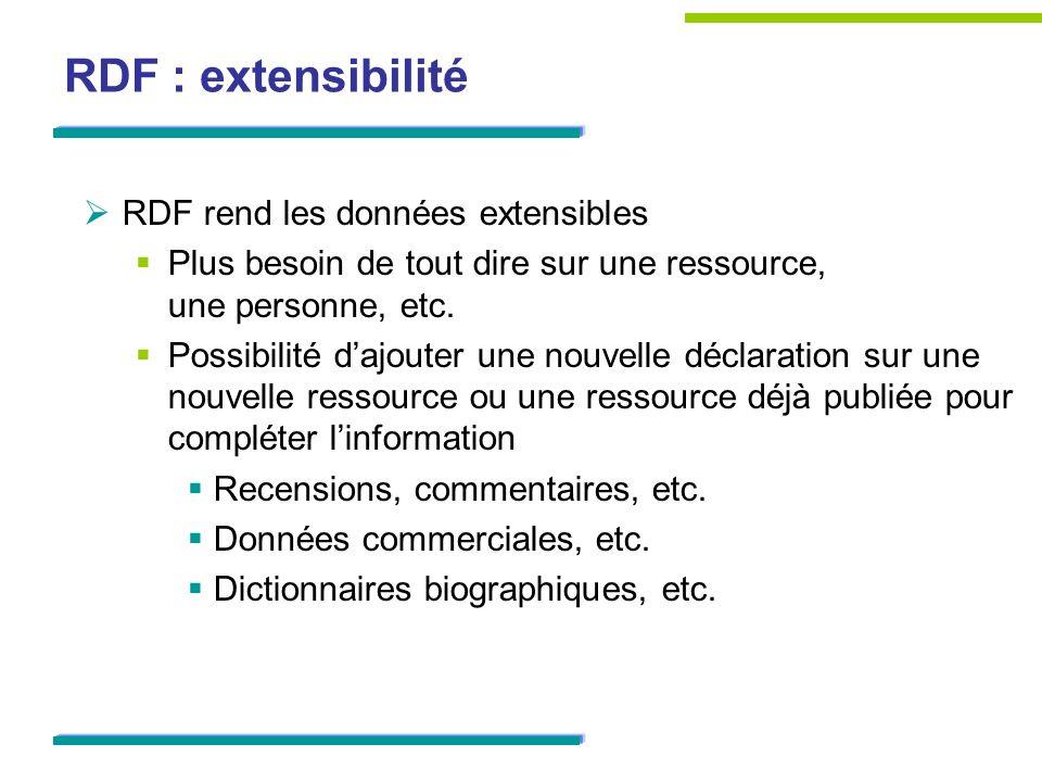 RDF : extensibilité RDF rend les données extensibles