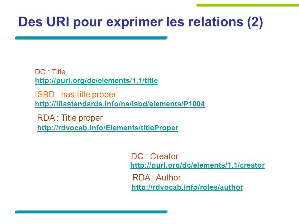 Des URI pour exprimer les relations (2)