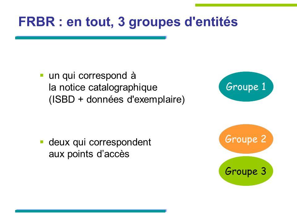 FRBR : en tout, 3 groupes d entités