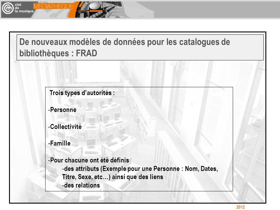 De nouveaux modèles de données pour les catalogues de bibliothèques : FRAD