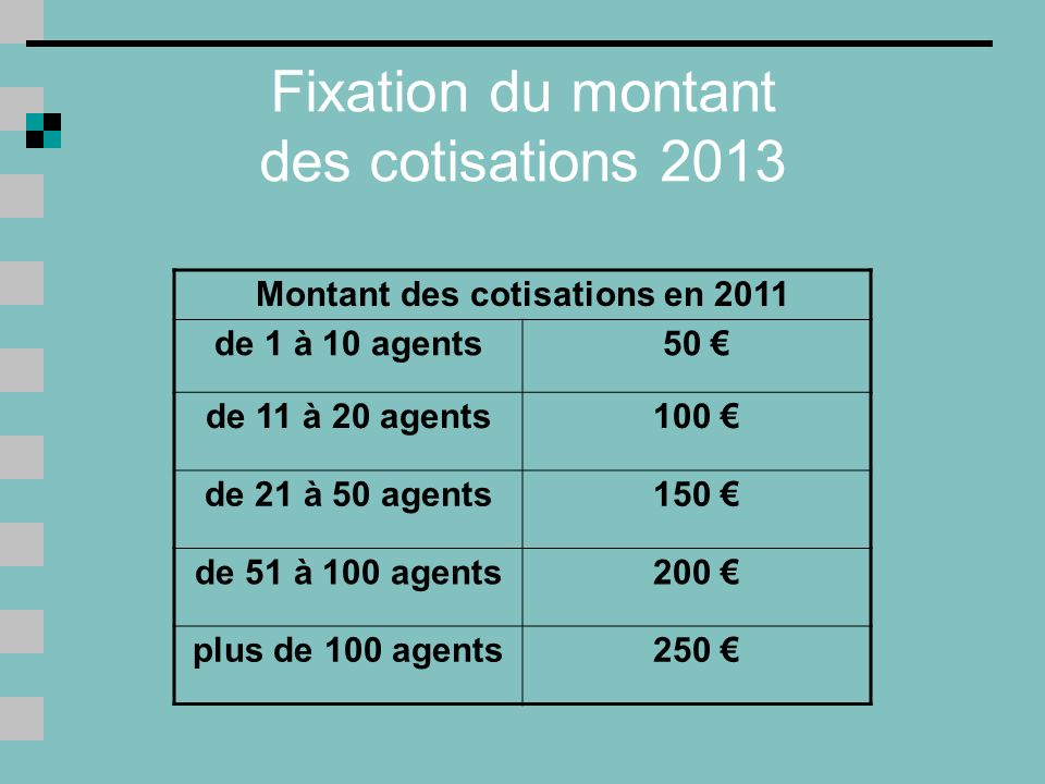 Montant des cotisations en 2011