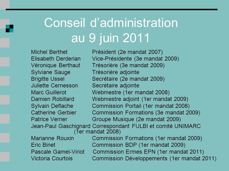 Conseil d'administration au 9 juin 2011