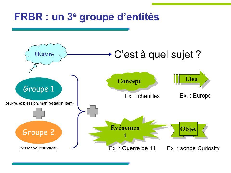 FRBR : un 3e groupe d'entités