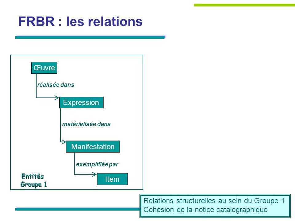 FRBR : les relations Œuvre Expression Manifestation Item