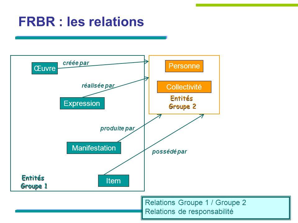 FRBR : les relations Personne Œuvre Collectivité Expression
