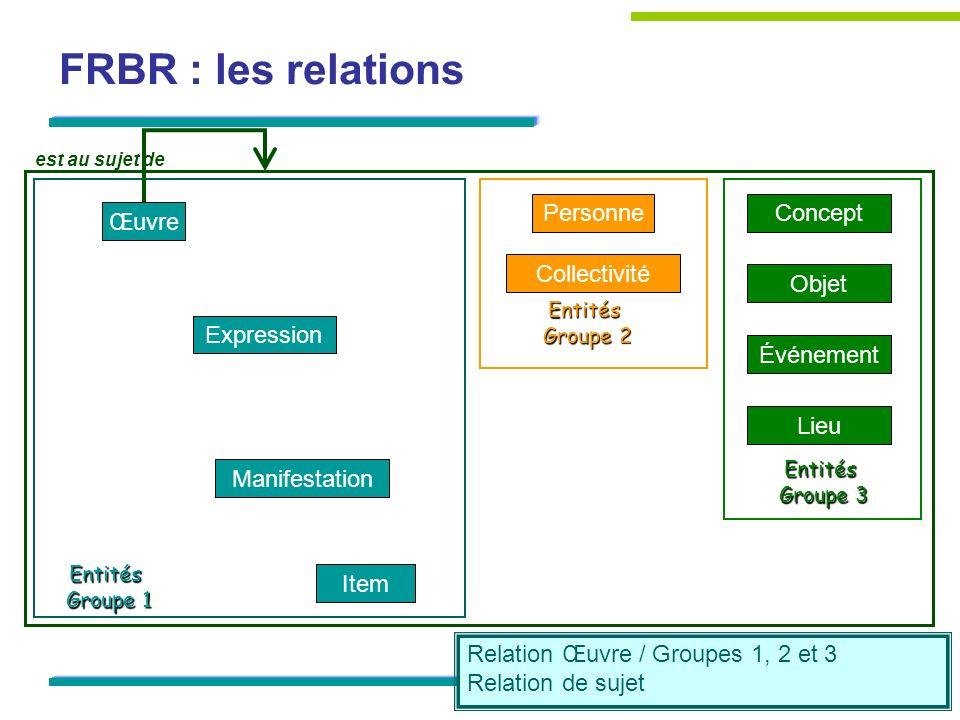 FRBR : les relations Personne Concept Œuvre Collectivité Objet