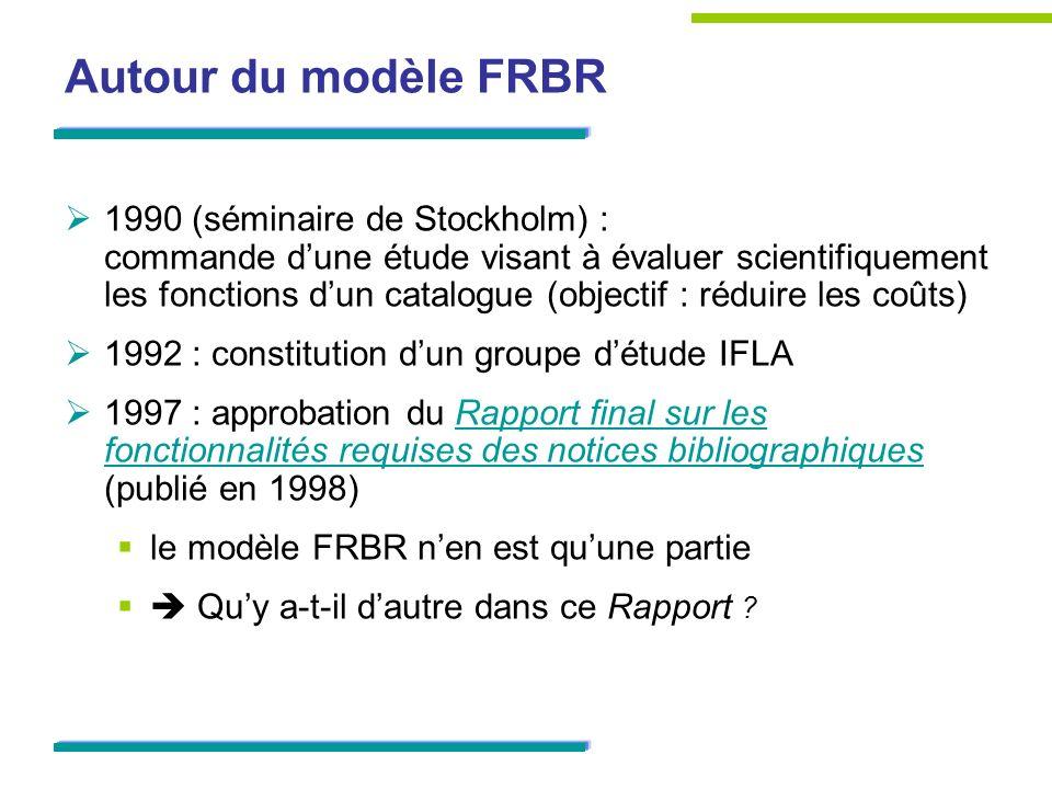 Autour du modèle FRBR