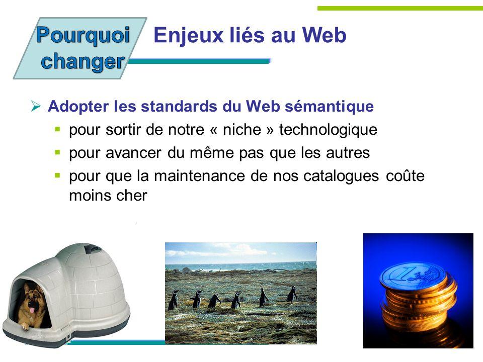 Enjeux liés au Web Pourquoi changer