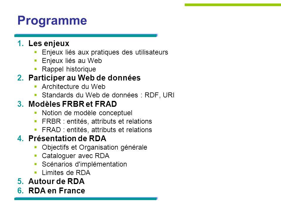 Programme Les enjeux Participer au Web de données Modèles FRBR et FRAD