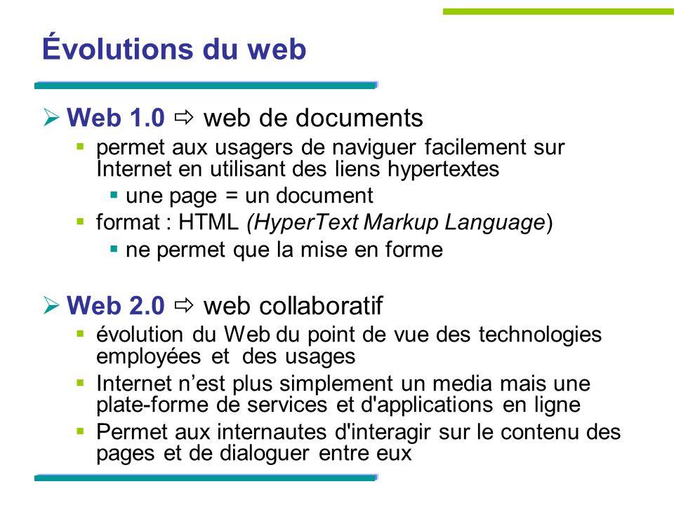 Évolutions du web Web 1.0  web de documents