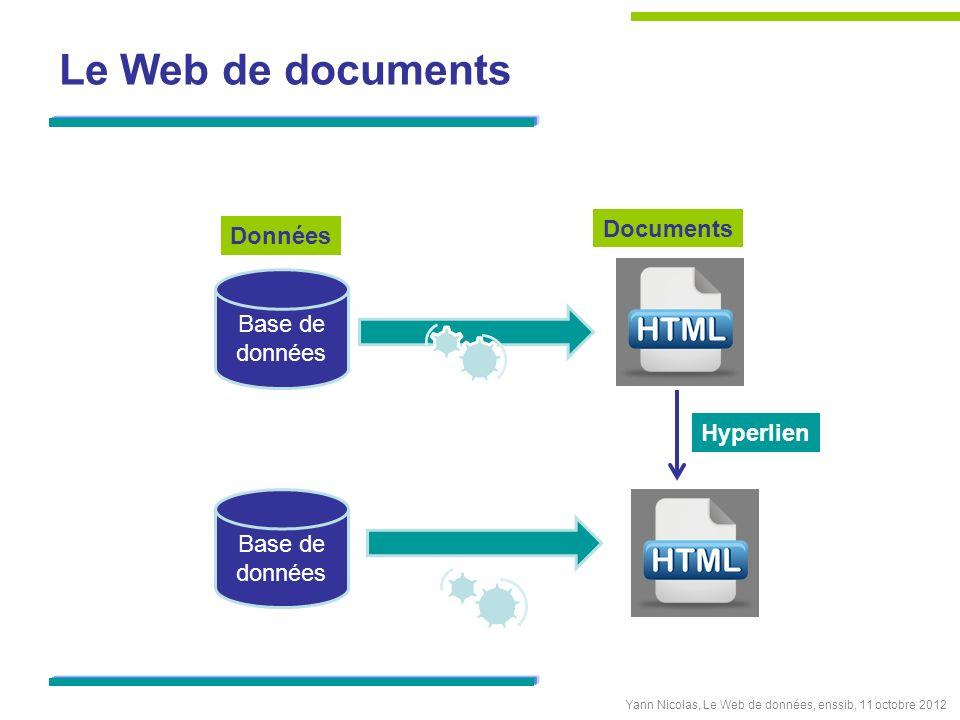 Le Web de documents Documents Données Base de données Hyperlien