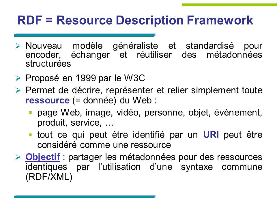 RDF = Resource Description Framework