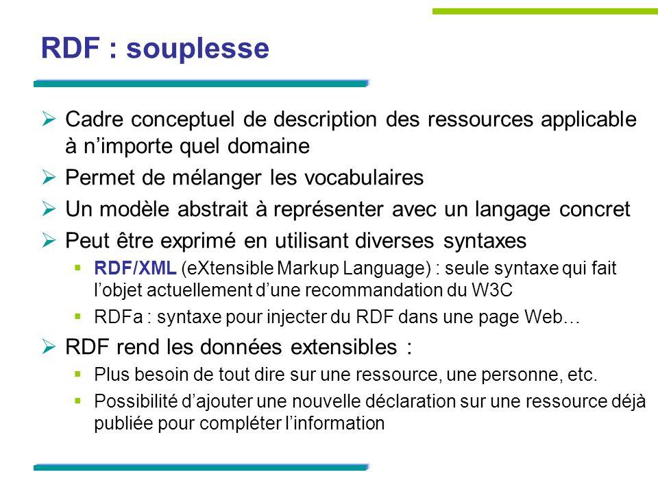 RDF : souplesseCadre conceptuel de description des ressources applicable à n'importe quel domaine. Permet de mélanger les vocabulaires.