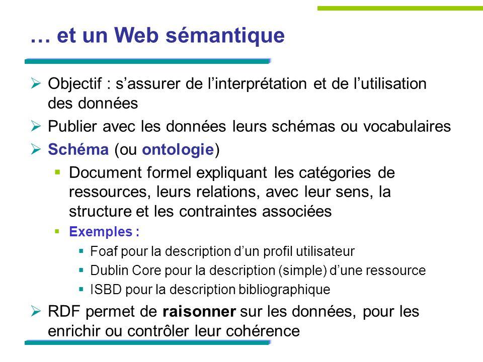 … et un Web sémantiqueObjectif : s'assurer de l'interprétation et de l'utilisation des données.