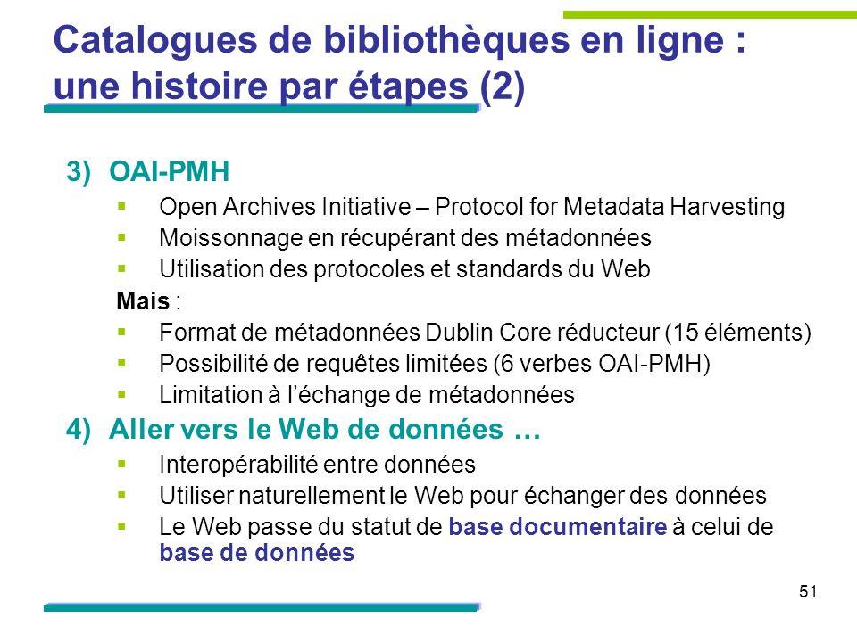 Catalogues de bibliothèques en ligne : une histoire par étapes (2)