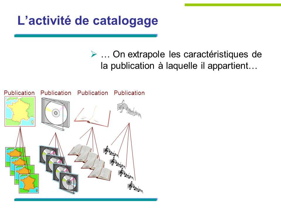 L'activité de catalogage