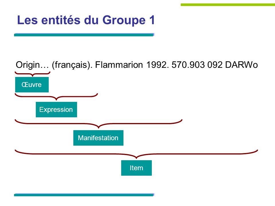 Les entités du Groupe 1Origin… (français). Flammarion 1992. 570.903 092 DARWo. Œuvre. Expression. Manifestation.