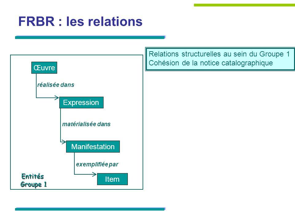 FRBR : les relations Relations structurelles au sein du Groupe 1