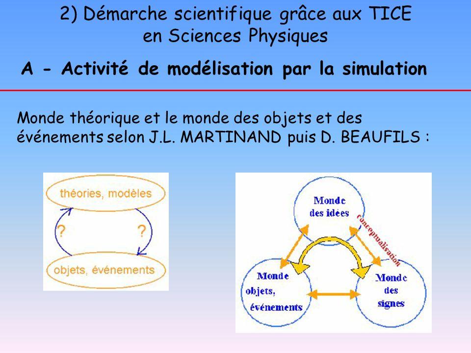 2) Démarche scientifique grâce aux TICE