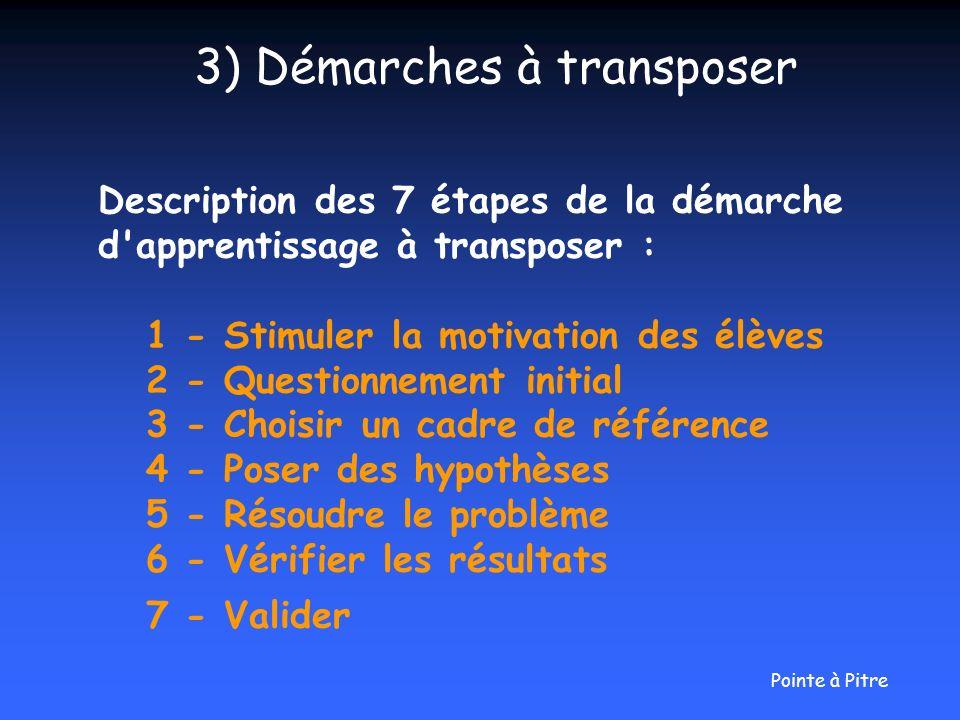 3) Démarches à transposer