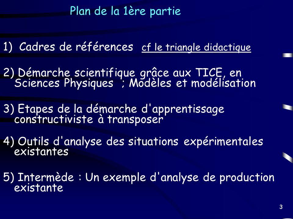 Plan de la 1ère partie 1) Cadres de références cf le triangle didactique.