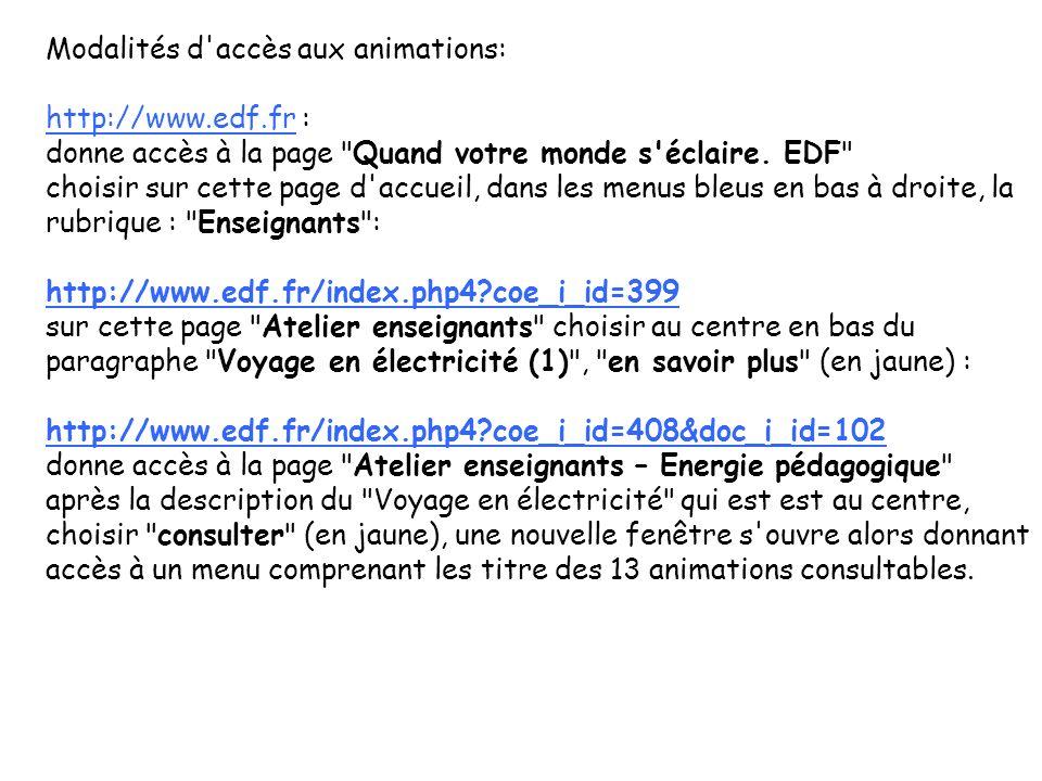 Modalités d accès aux animations: