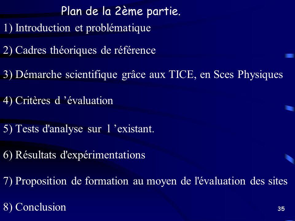 Plan de la 2ème partie. 1) Introduction et problématique. 2) Cadres théoriques de référence.