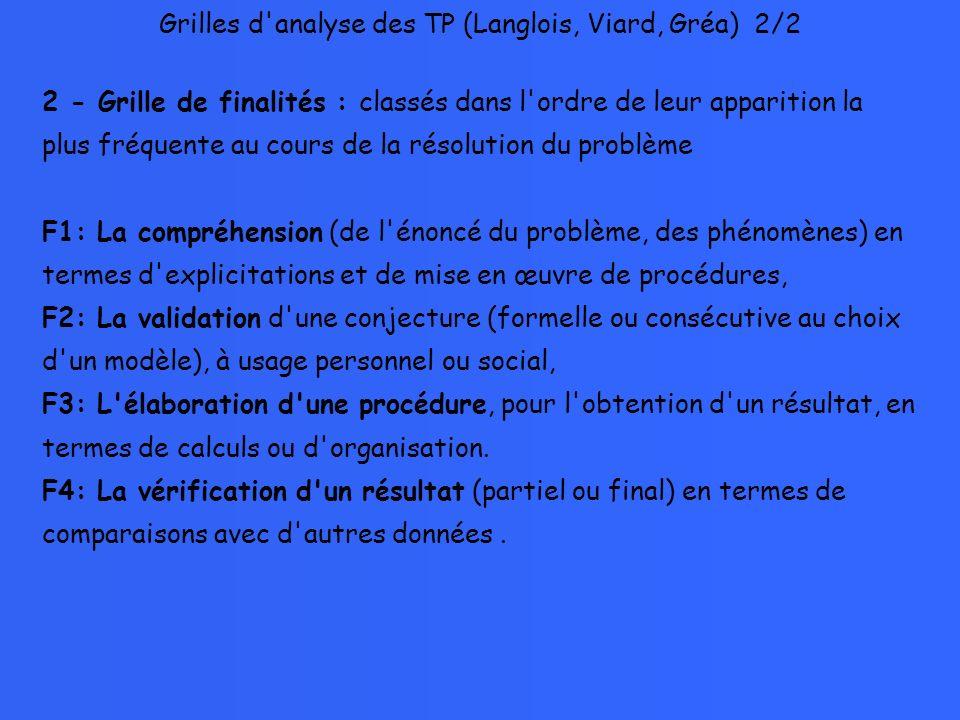 Grilles d analyse des TP (Langlois, Viard, Gréa) 2/2