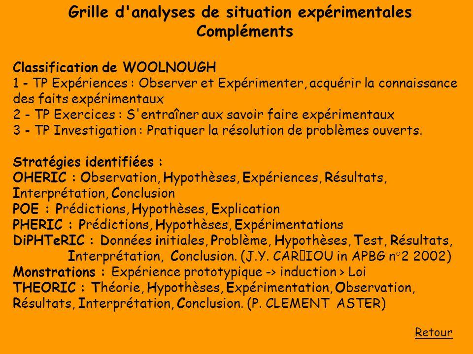 Grille d analyses de situation expérimentales