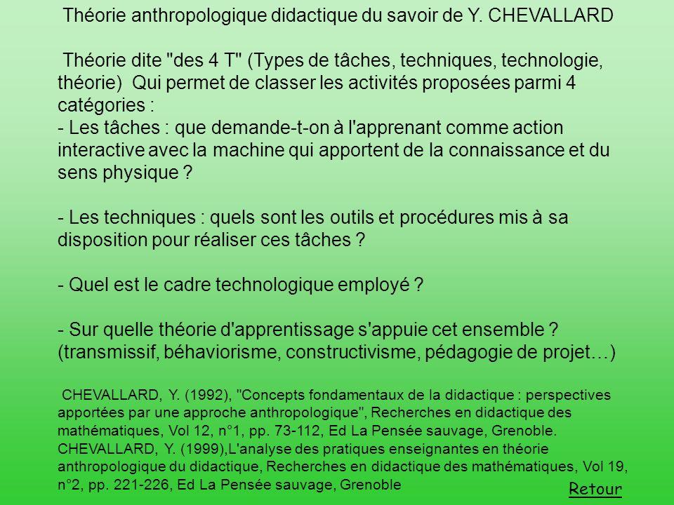 Théorie anthropologique didactique du savoir de Y. CHEVALLARD