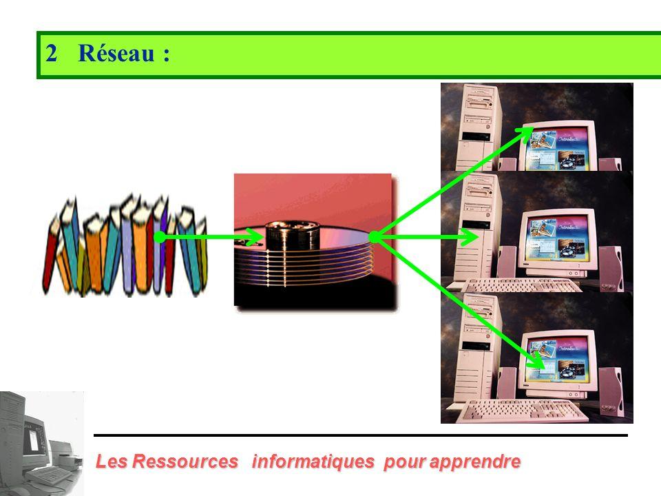 2 Réseau : Les Ressources informatiques pour apprendre