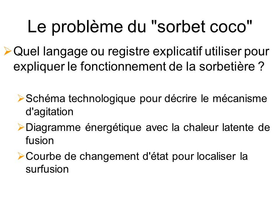 Le problème du sorbet coco