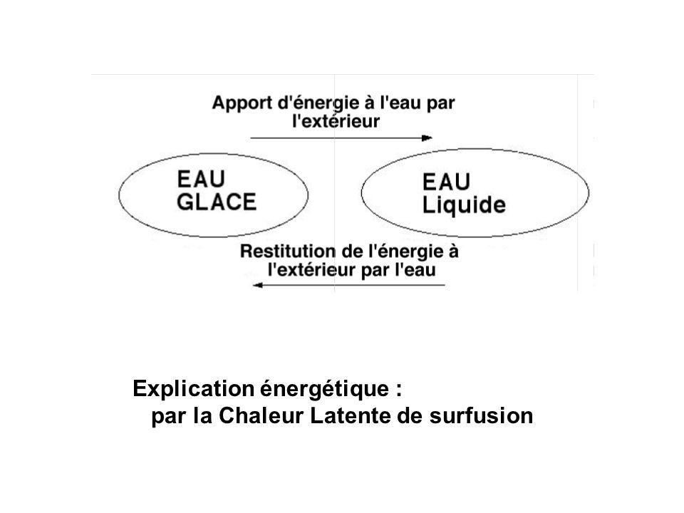 Explication énergétique :