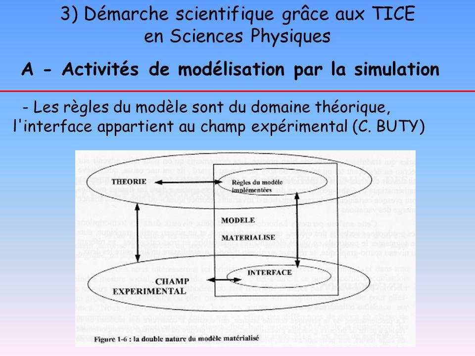 3) Démarche scientifique grâce aux TICE